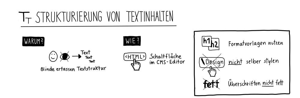 Strukturierung von Textinhalten: Warum? Blinde erfassen textstruktur. Wie? HTML-Schaltfläche im CMS-Editor. Formatvorlagen nutzen, nicht selber stylen, Überschriften nicht fett.