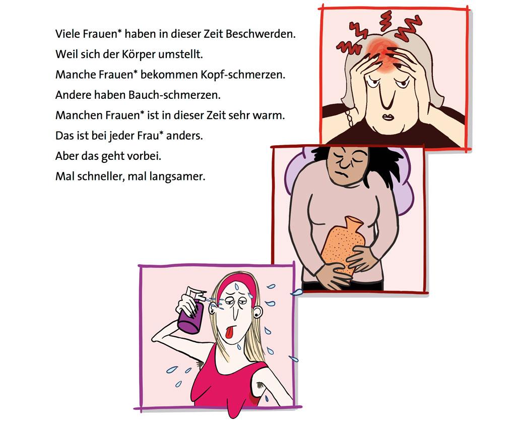 """Ausschnitt einer Seite. Text: """"Viele Frauen* haben in dieser Zeit Beschwerden. Weil sich der Körper umstellt. Manche Frauen* bekommen Kopfschmerzen. Andere haben Bauchschmerzen. Manchen Frauen* ist in dieser zeit sehr warm. Das ist bei jeder Frau* anders. Aber das geht vorbei. Mal schneller, mal langsamer. 3 Bilder insgesamt: Bild 1: Frau hält sich Kopf weil Kopfschmerzen. Aus ihrem Kopf steigen rote Zacken und eine Stelle ist rot markiert. Bild 2: Frau liegt mit Wärmflasche auf Bauch im Bett. Bild 3: Frau macht sich frisch mit Wasserzersteuber. Viele Schweißtropfen gehen von ihr ab. Sie streckt die Zunge raus. Ihre Brüste hängen schlapp herunter. Sie ist etwas karikatural dargestellt."""