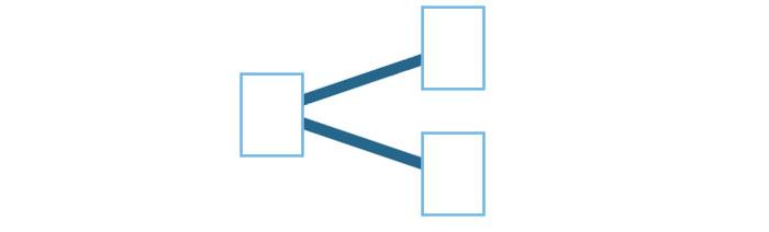 ein Rechteck wird zu zwei Rechtecken