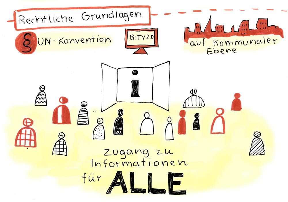 . Rechtliche Grundlagen: UN-Konvention, BITV 2.0. auf kommunaler Ebene. Zugang zu Informationen für alle.