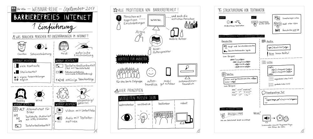 3 Seiten aus den Sketchnotes zu barrierefreiem Internet