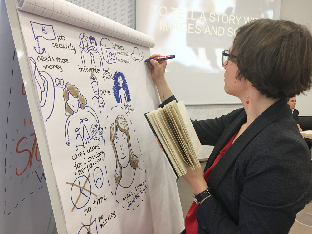 Ich beim Persona zeichnen bei Brand-Storytelling-Workshop mit TheUntold