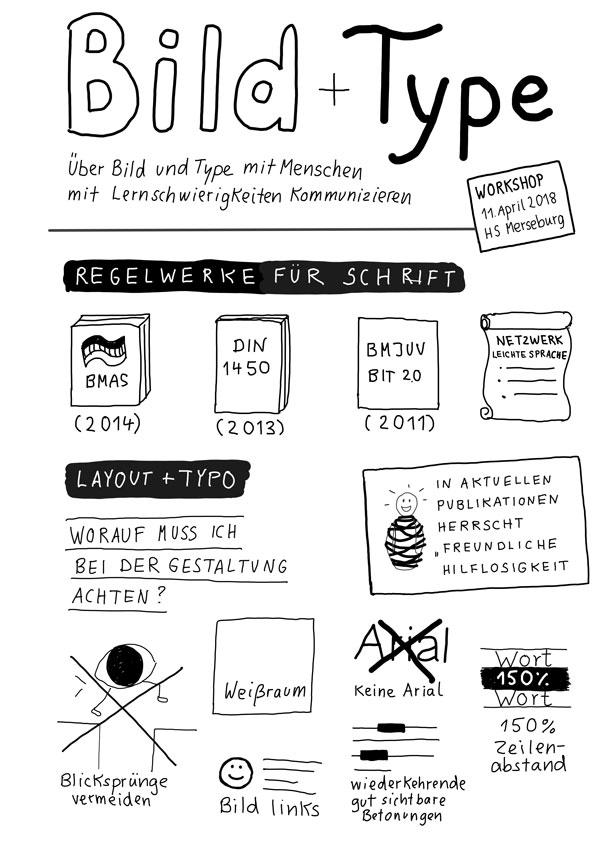 """Titel """"Bild und Type – Über Bild und Type mit Menschen mit Lernschwierigkeiten kommunizieren"""". Danach werden 3 Regelwerke für Schrift: BMAS, DIN 1450 und BIT 2.0 und Netzwerk LS. Danach Punkt """"Layout und Typo"""" . Regelwerke: BMAS (2014), DIN 1450 (2013), BMJVV (2011). Layout und Typo: Worauf muss ich bei der Gestaltung achten?  Blicksprünge vermeiden, genug Weißraum einhalten, Bild links vom Text setzen usw."""