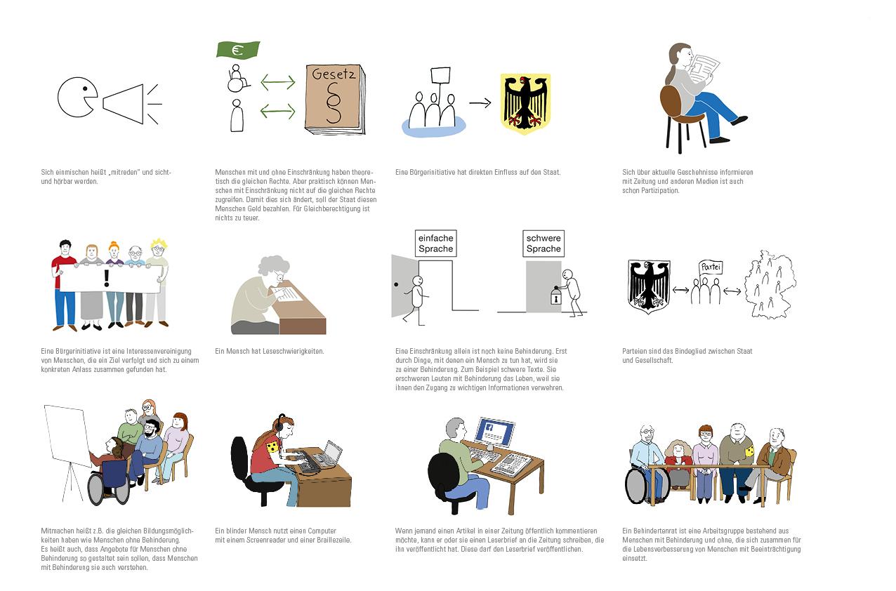 Leichte-Sprache-Bilder für die Bundeszentrale für politische Bildung