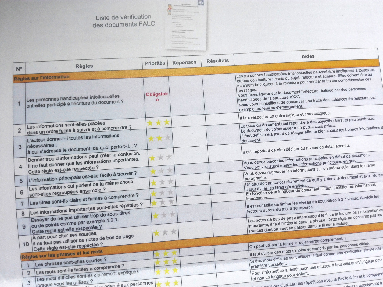 Tabelle auf A4-Blatt mit etwa 50 Fragen zum Ankreuzen
