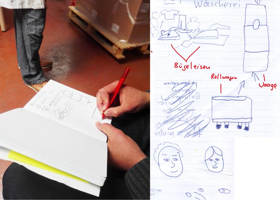 Foto von zeichnender hand in einem Notizblock. Dahinter angeschnitten jemand, der etwas transportiert. Rechts daneben Ausschnitte aus dem Skizzenbuch mit Gesichtern und den gezeichneten Werkzeugen: Waage, Bügeleisen und Rollwagen