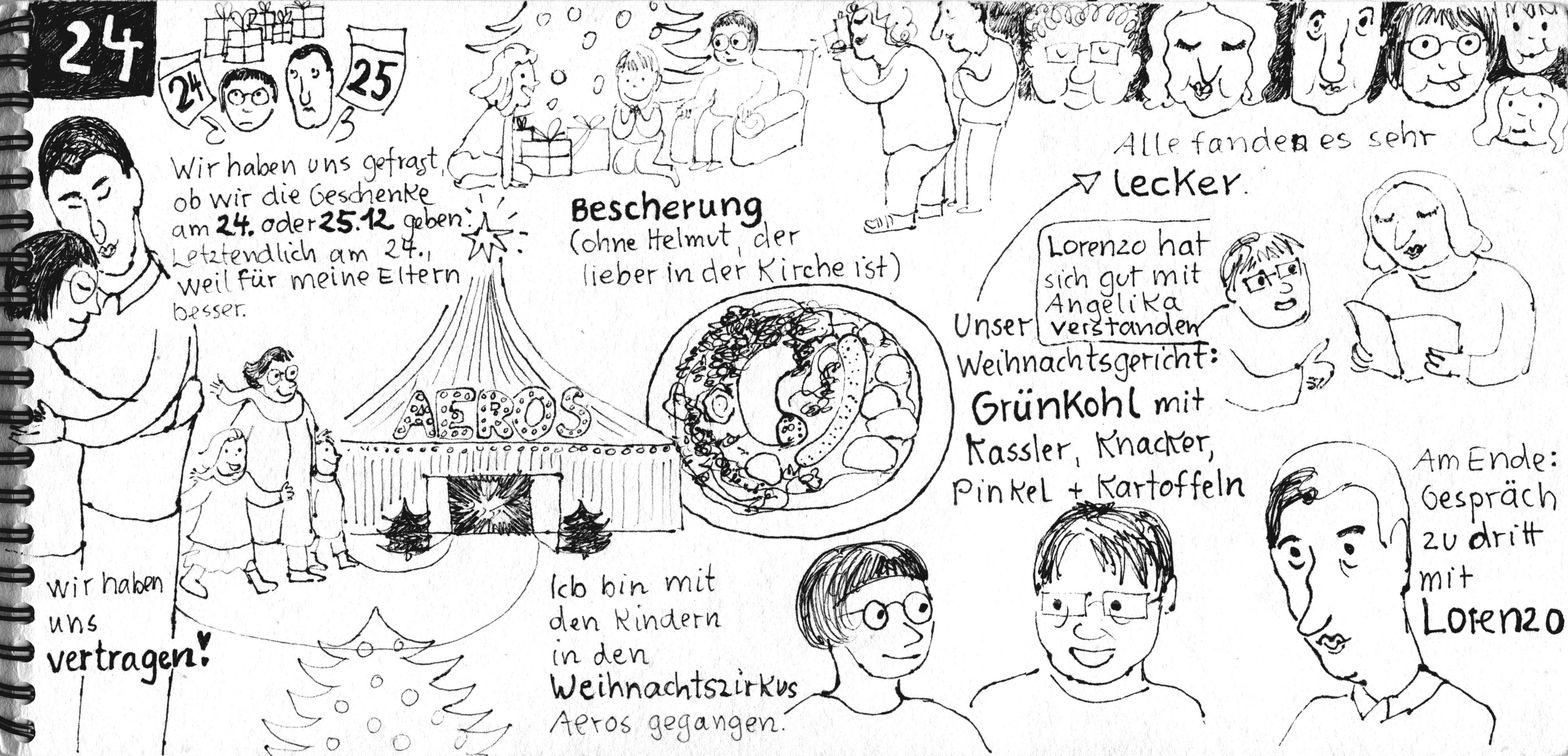 Seite aus Sketchnotes-Tagebuch. 24. Dezember. Relativ große Bilder (Zirkus, Weihnachtsbaum, Teller mit Grünkohl und Pinkel, meine Mutter) und Schrift in grooß- und Kleinbuchstaben. Anordnung wirkt zufällig.