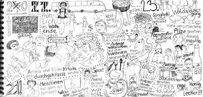 Seite aus Sketchnotes-Tagebuch. 20. bis 23.9.. sehr volles wirres Bild mit eng aneinander gereihten Bildern und Texten.