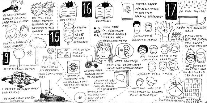 """Seite aus Sketchnotes-Tagebuch. 9., 15., 16. und 17.3.. Piktogramme und kurze Texte. Viele verschiedene. Wirkt insgesamt sehr """"wimmelig""""."""