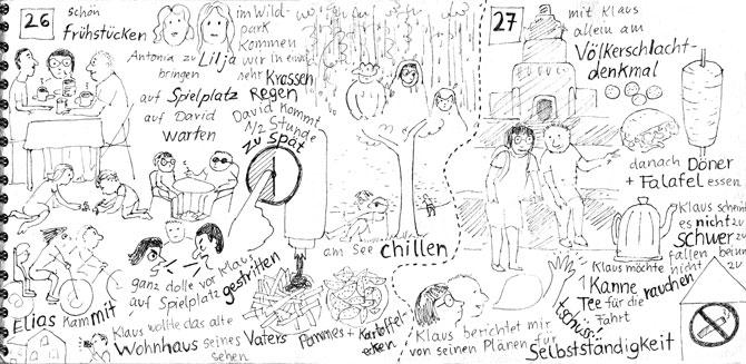 Seite aus Sketchnotes-Tagebuch. 26. und 27.8.. viele Zeichnungen gemischt mit Text. Beiden Tage sind durch eine gestrichelte Linie voneinander getrennt. Wirkt insgesamt sehr voll und etwas chaotisch, aber auch schön gezeichnet..
