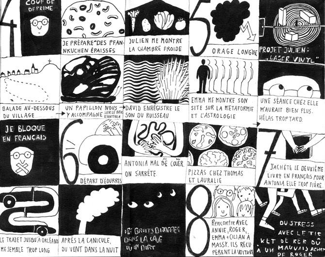 Seite aus Sketchnotes-Tagebuch: 4. bis 8.8.. Seite ist aufgeteilt in 4 gleichmäßige Zeilen und 5 gleichmäßige Spalten. Insgesamt 20 Kästen. Darin Bild und Texte. Bilder sehr abstrakt. Text in Großbuchstaben.