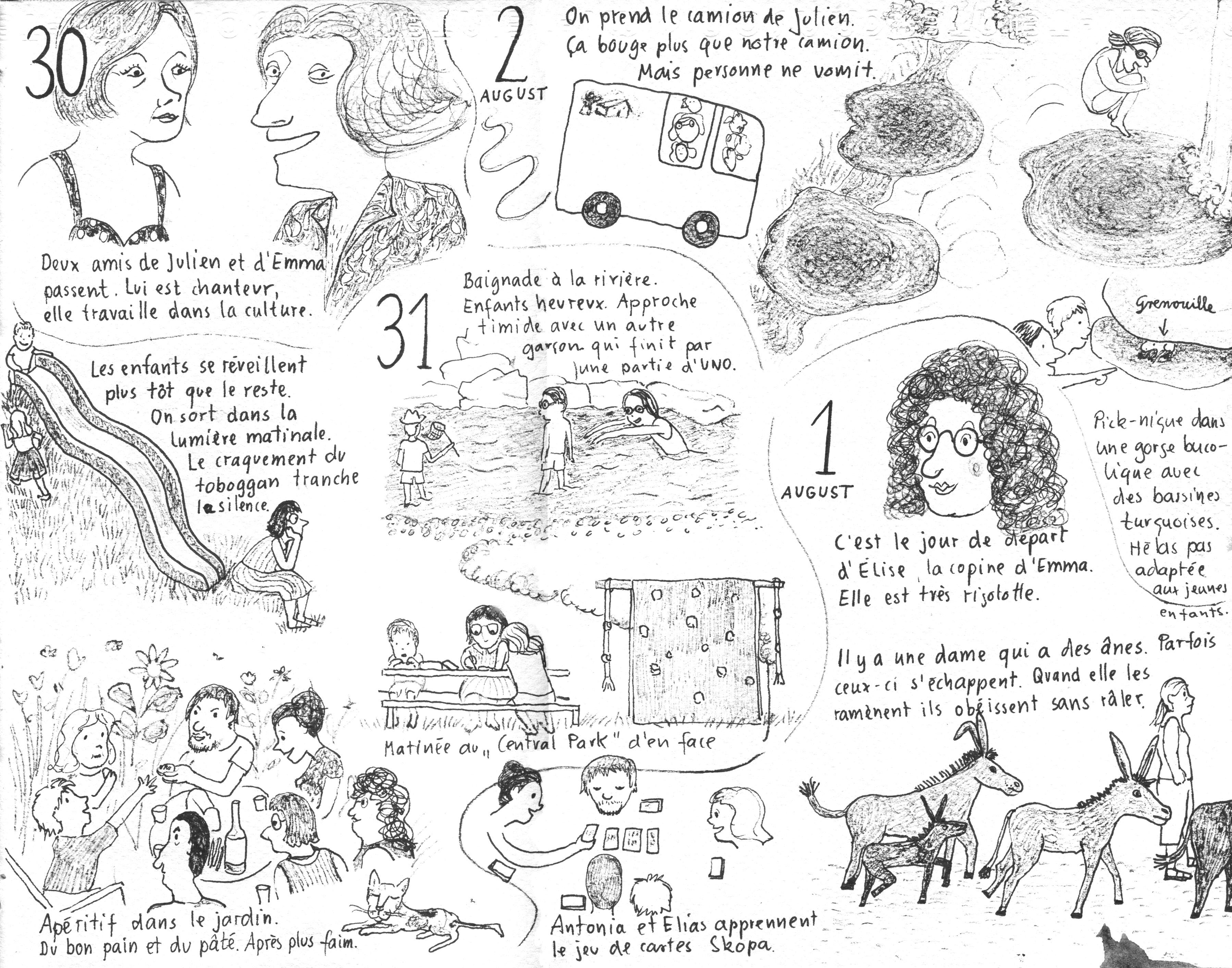 Seite aus visualisiertem Sketchnotes-Tagebuch. Feine Zeichnungen mit Feinliner gezeichnet. Texte in französisch.