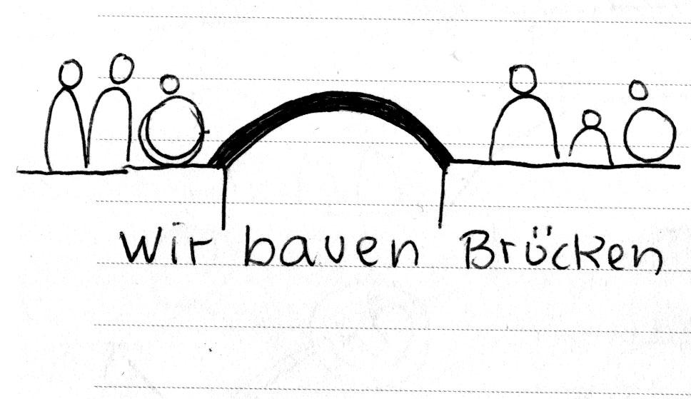 Ausschnitt aus Sketchnotes. Text: Wir bauen Brücken. Bidl: Menschen, die an beiden Seiten einer Brücke stehen.