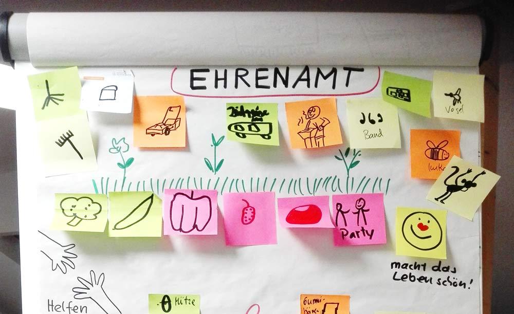 """Ausschnitt eines beschriebenen Flipchart-Papiers. Überschrift """"Ehrenamt"""". Eine Wiese ist gezeichnet. Darüber und darunter sind viele bunte Haftnotizen geklebt mit verschiednen Skizzen zum Thema """"Garrten"""". ZB Gemüse, Harke, Spaten"""