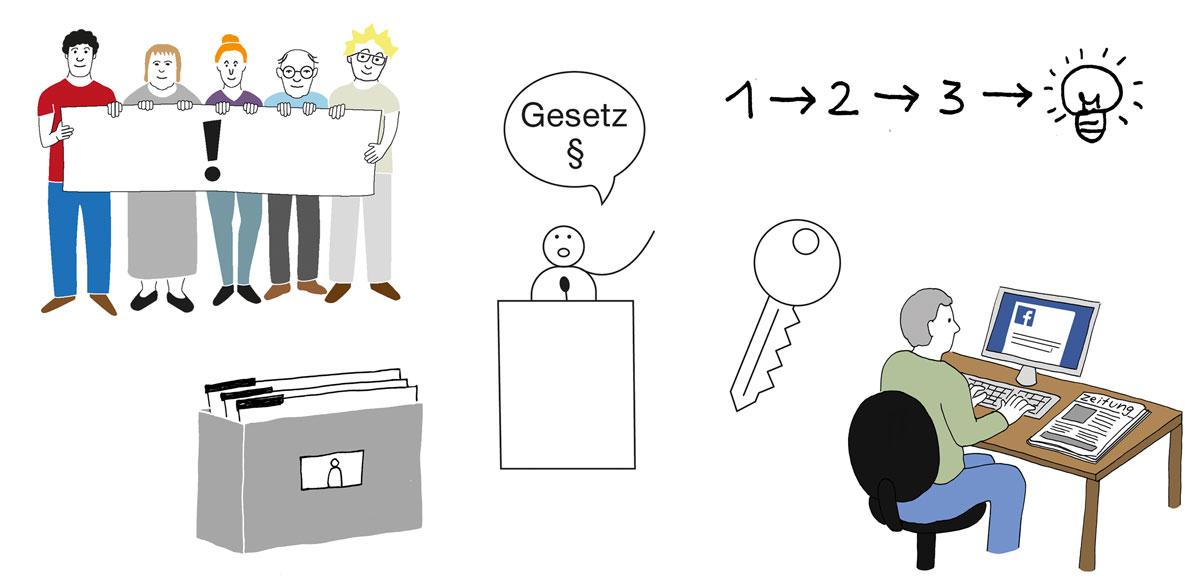 6 kleine Illustrationen in verschiedenen Stilen. Bild 1: 5 Menschen stehen nebeneinander und halten eine Plane mit einem Ausrufezeichen vor sich. Bild 2: 1 bis 2 bis 3 gleich logische Abfolge (dargestellt durch eine Glüchbirne).     Bild 3: Aktenordner. Bild 4: Mensch hinter Podest hält gerade eine Rede. In seiner Sprechblase erscheint das Wort