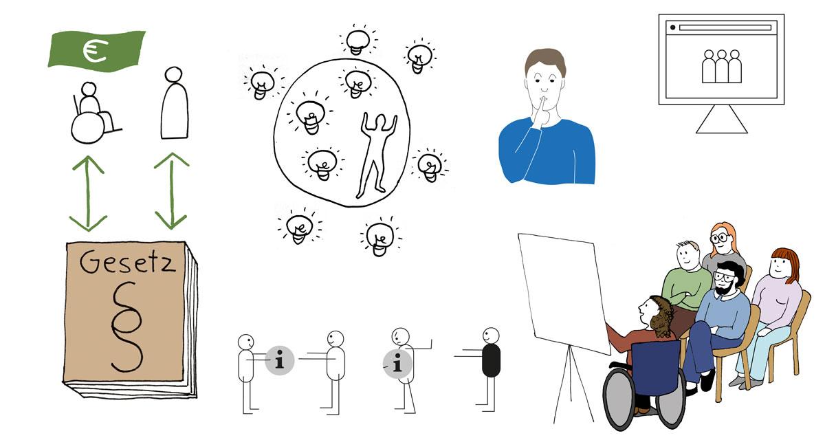 6 kleine Illustrationen in verschiedenen Stilen. Bild 1: Ein Gesetzbuch. Zwei Menschen (einer im Rollstuhl, der andere stehend) werden jeweils durch einen Pfeil damit verbunden. Über der Person im Rolli ist ein Geldschein.  Bild 2: ein Mensch ist in einer schwebenden Seifenblase eingesperrt. Mit ihm drei Glühbirnen (