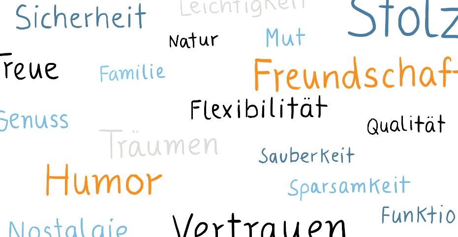 Viele Werte in verschiedenen Schriftgrößen geschrieben. Zum Beispiel: Freundschaft, Flexibilität, Qualität, Humor, Vertrauen, Genuss, Treue, Träumen, Nostalgie, Sicherheit