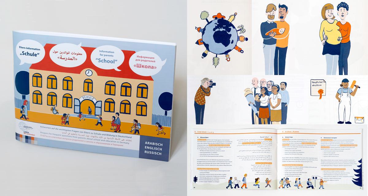 2 Spalten: links Heft-Vorderseite, rechts Einzelillustrationen. Links Umschlag: In 4 Sprachen steht als Titel